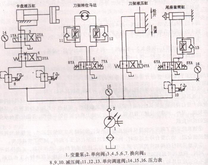 液压机电路控制原理图